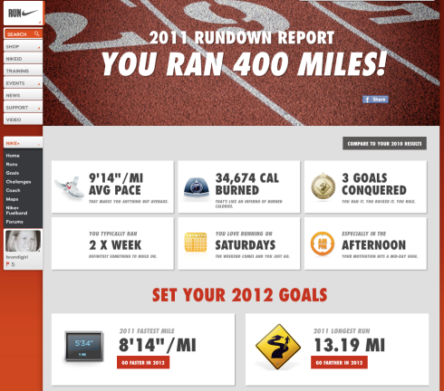 Nike+ 2011 Year in Review