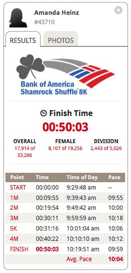 shamrock13_results
